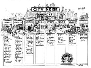 city-noise